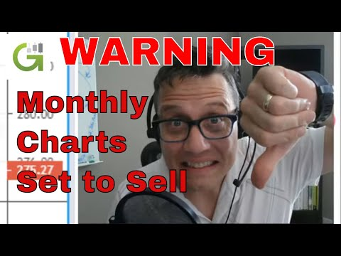 warning:-stock-market-technical-analysis-6-2-19