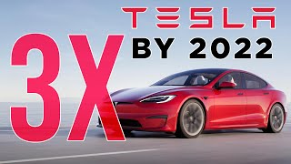 Tesla Sales Will 3X Stock in 2022