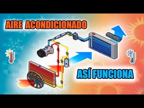 Aire acondicionado automotriz funcionamiento y falla de sobrecarga - Sistema A/C de tu automovil