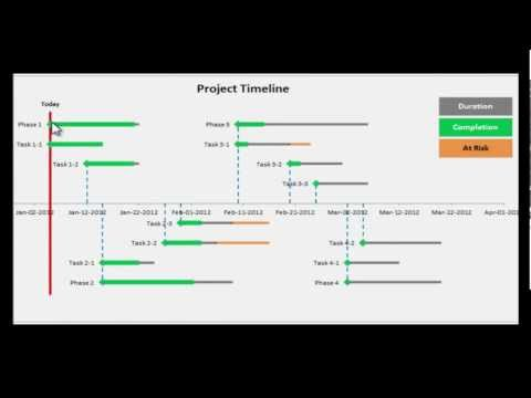 Excel Project Timeline - Step by step instructions to make y
