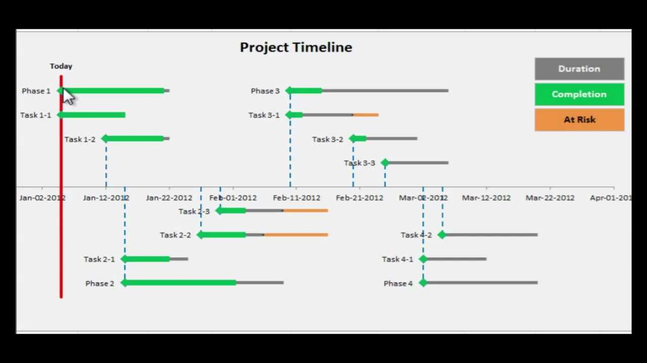 Excel project timeline step by instructions to make your own in youtube also rh