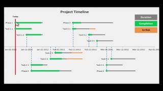 Excel Project Timeline - Step By Step Instructions To Make Your Own Project Timeline In Excel 2010