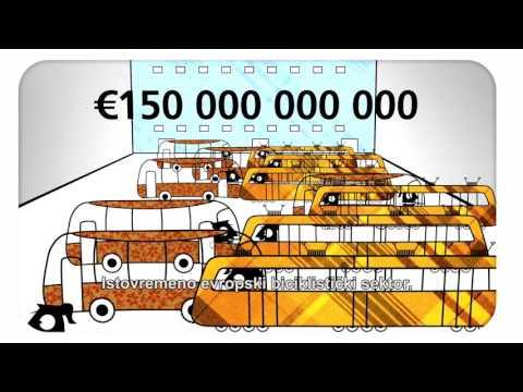 Smart mobility  Strong economy  Montenegro 1
