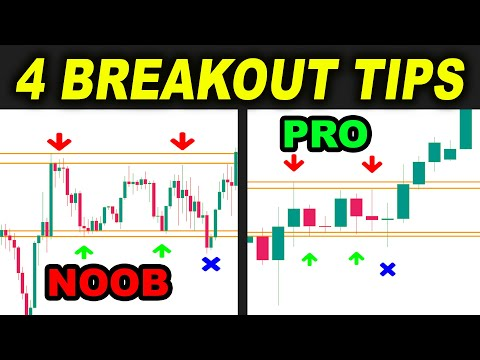 4 USEFUL Trading Breakout Tips that can Make You MONEY in TRADING - Forex Day Trading