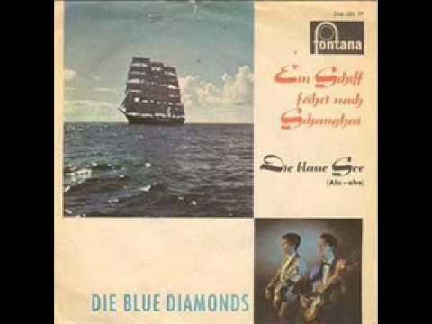 Die blaue See.
