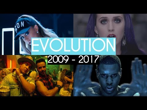 The Evolution of Music Mashup [2009-2017]