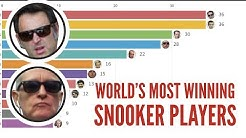 Snooker Players Titles Comparison 1976-2019