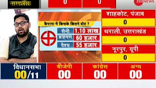 Watch By-Election Results 2018 Live Updates only on Zee News