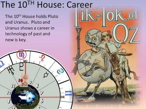 Astrology 103 Angles and Houses  PD v.2