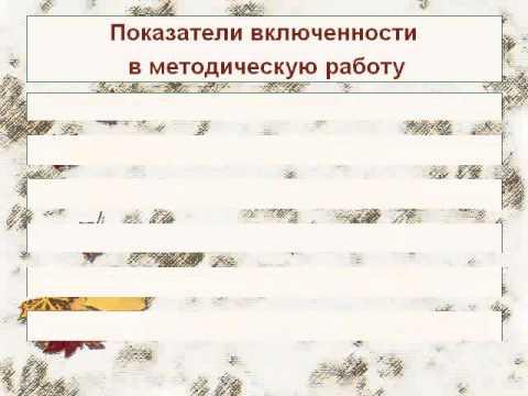 Портфолио учителей русского языка и литературы Портфолио