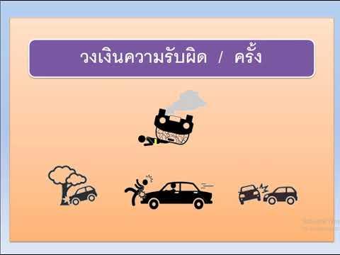แนวข้อสอบนายหน้าวินาศภัย-ตะลยโจทย์ประกันรถยนต์