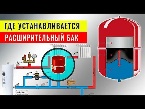 Расширительный бак в системе отопления виды и установка