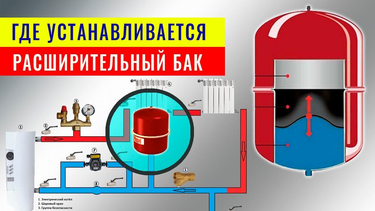 Как и где устанавливается расширительный бак для отопления в закрытой  системе