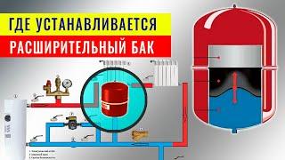 Как и где устанавливается расширительный бак для отопления(Расширительный бак является неотъемлемой частью любой системы отопления. Его основная функция - принимать..., 2016-01-18T10:57:40.000Z)