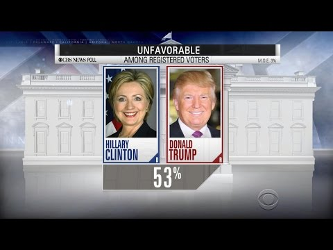 New 2016 poll shows trouble for Clinton and Trump