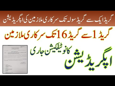 Download Scale 1 to 16 Upgradation notification issued    @Neo Educational TV