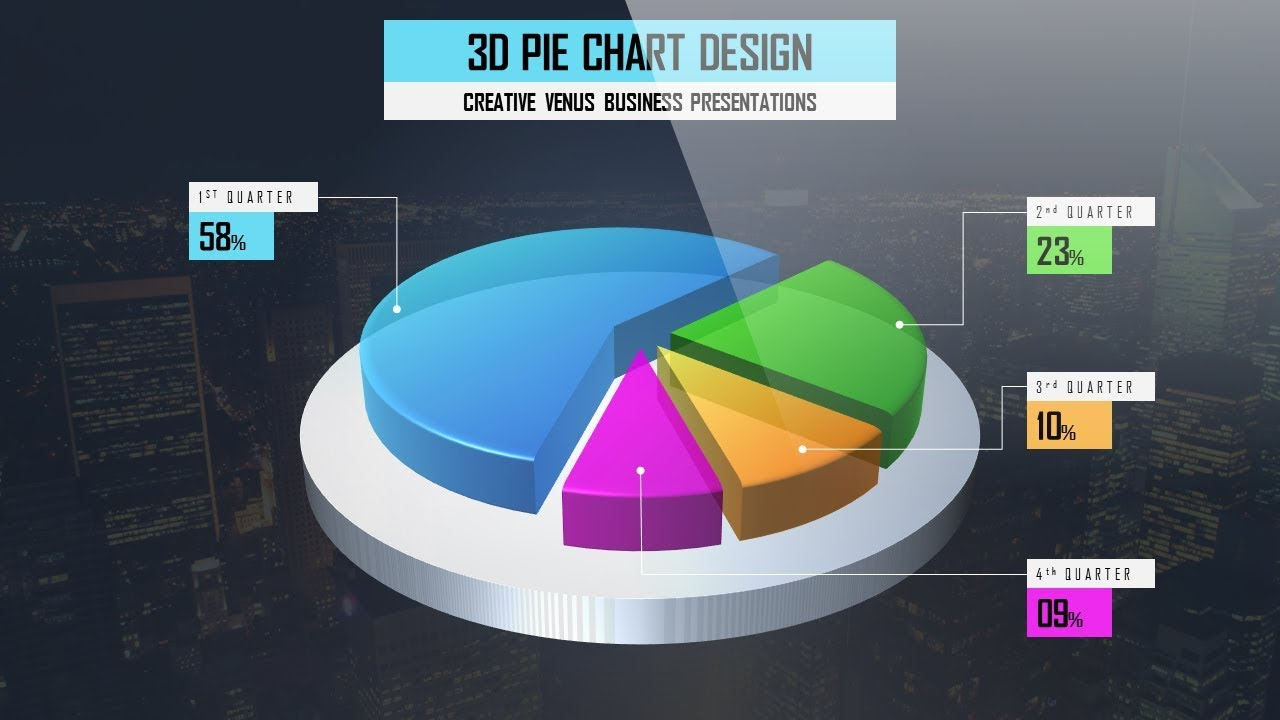 stunning 3d pie chart tutorial in microsoft office 365 powerpoint