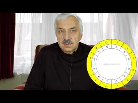 Астрологическое Прогнозирование для Всех. Урок 2. Астрологические Дома