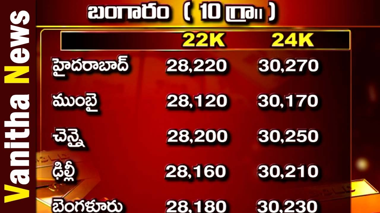 Today Gold And Silver Rates Bullion Market Vanitha News Tv