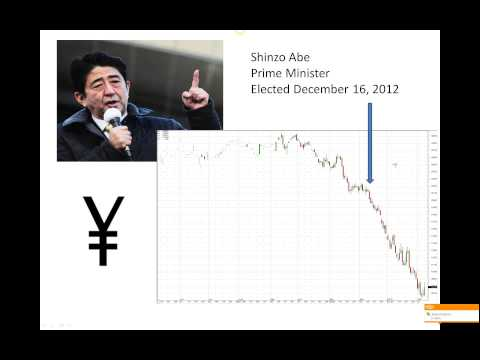Positioned for a Japanese Sovereign Debt Crisis