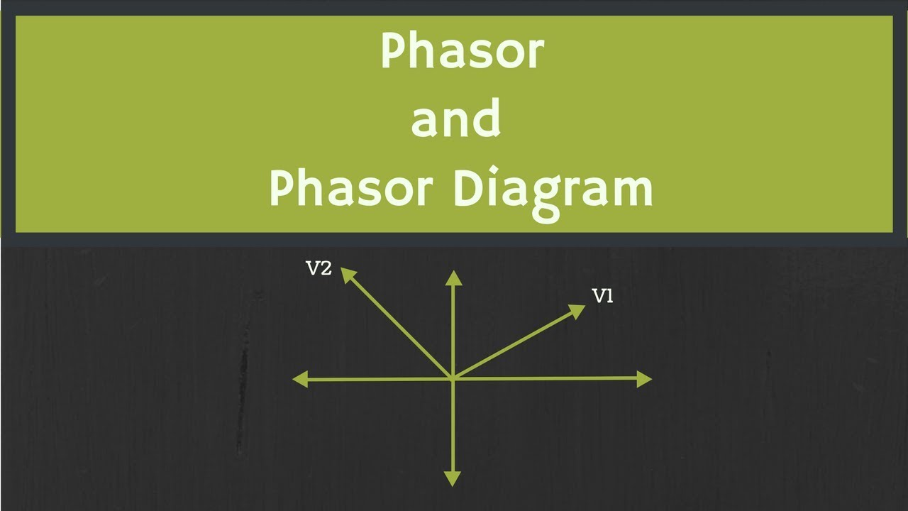 small resolution of phasor and the phasor diagram in ac circuits explained