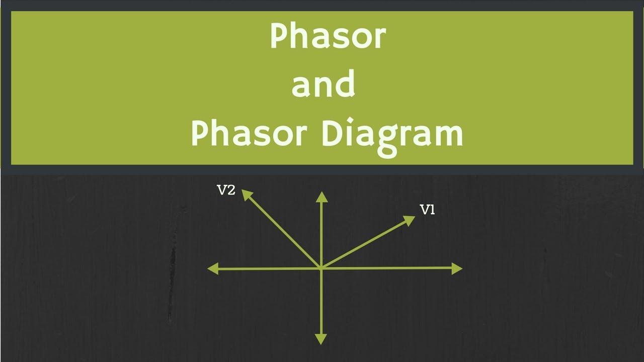 Phasor Diagram Of A Sinusoidal Waveform