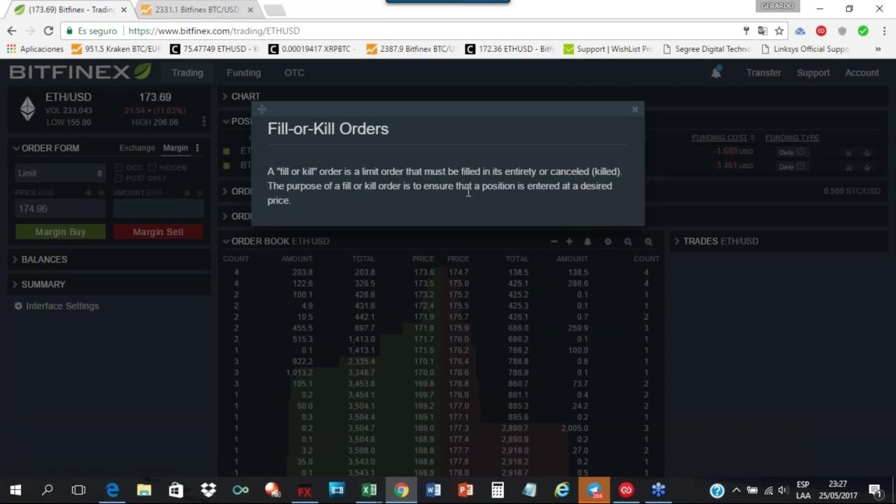 margin trading bitfinex tutorial forex daytrading strategien