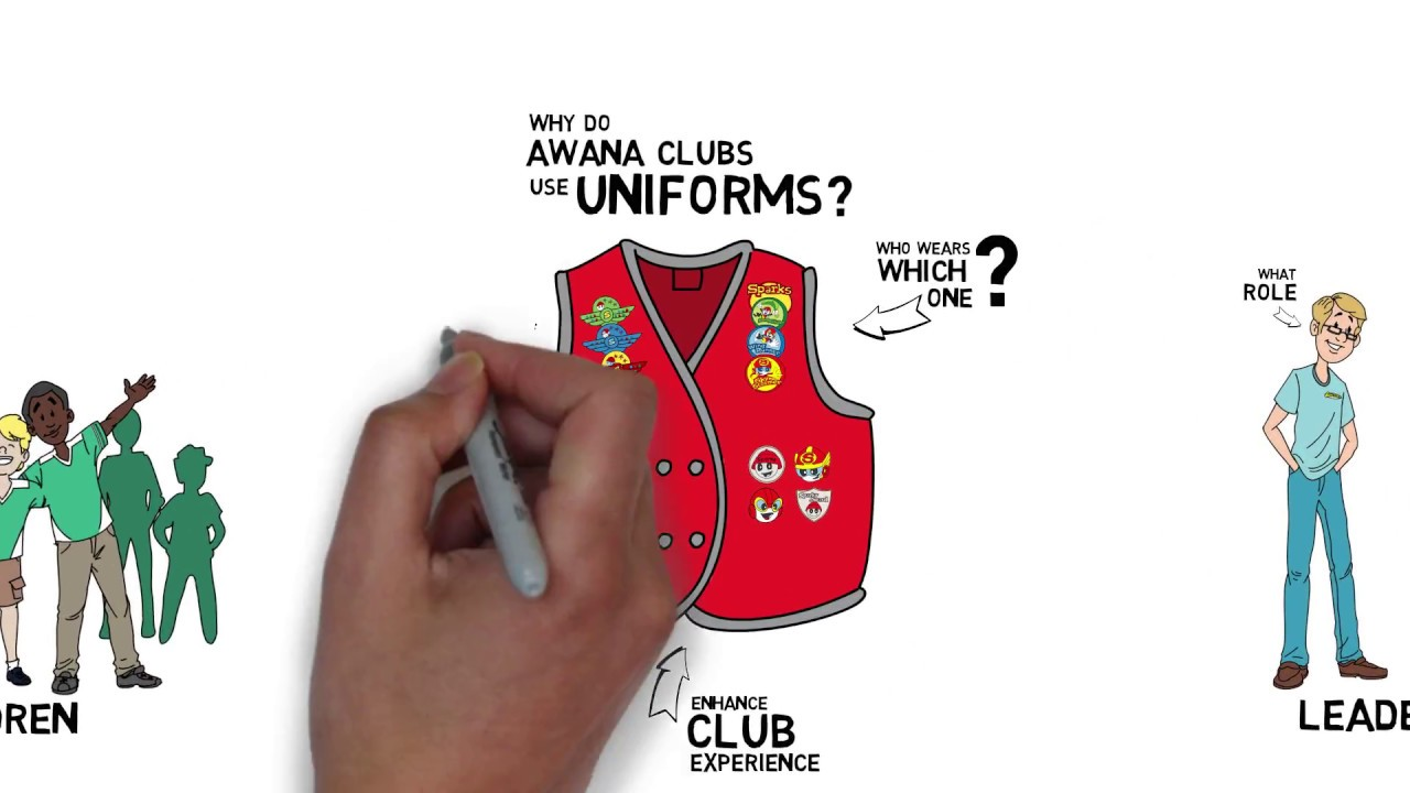 Let's Talk About Uniforms