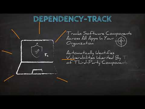 Introducing Dependency-Track