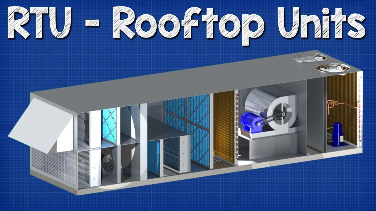 Rooftop Units Explained Rtu Working Principle Hvac Youtube