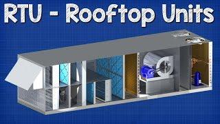 Rooftop Units explained - RTU working principle