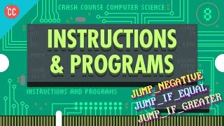 Instructions & Programs: Crash Course Computer Science #8 thumbnail