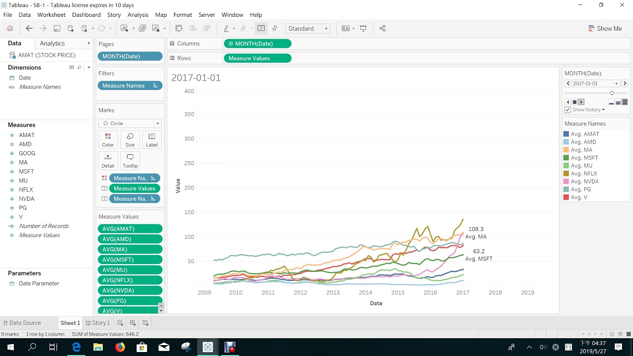 Stock Prices Tableau - YouTube