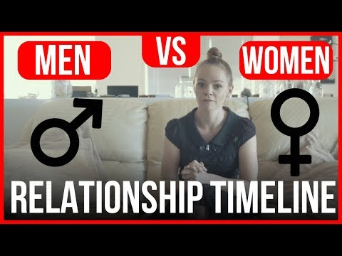 Relationship Timeline: Men VS Women