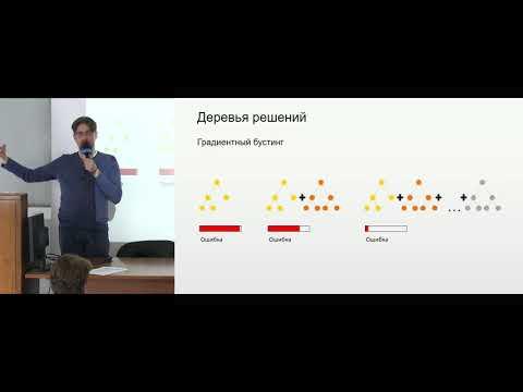 Машинное обучение в Яндексе