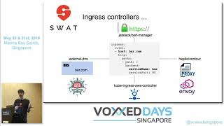 Cluster ingress in the age of Envoy, Istio and Cloud - Voxxed Days Singapore 2019