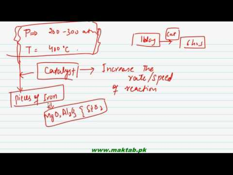FSc Chemistry Book1, CH 8, LEC 13: Industrial Applications of Chemical Equilibrium