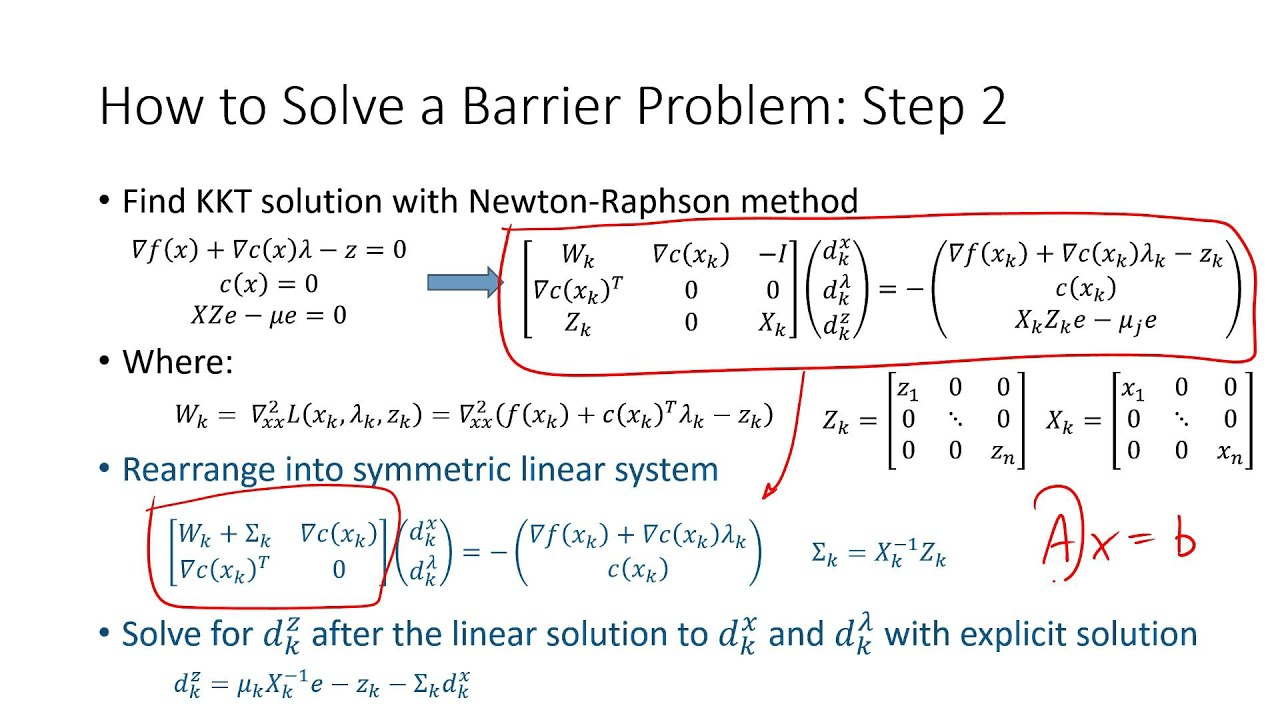 Elegant Interior Point Method For Optimization