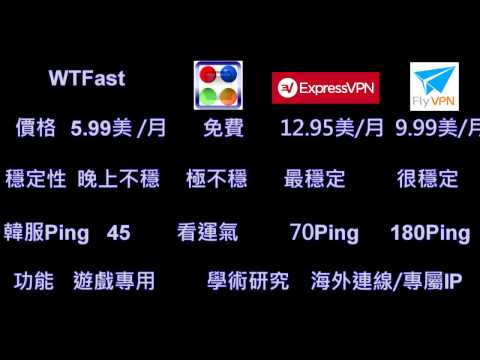 【Nye】韓服VPN教學介紹讓你45Ping打韓服