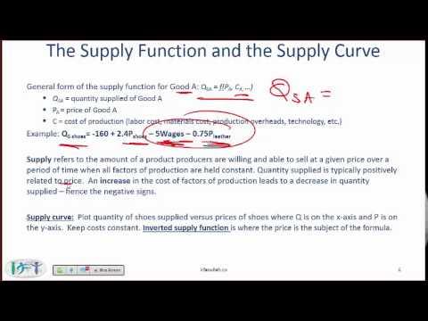 Level I CFA Economics Reading Summary: Demand and Supply Analysis- Introduction