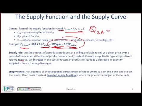 r13 demand and supply analysis introduction Arif irfanullah search this site welcome salat gratitude sitemap 2013 level 1 video page ethics lectures: r1 code and standards  r13 demand and supply analysis: introduction- part 2 r14 demand and supply analysis: consumer demand - part 1 r14 demand and supply analysis: consumer demand - part 2.