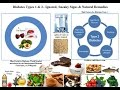 Diabetes Types 1 & 2– Ignored, Sneaky Signs & Natural Remedies