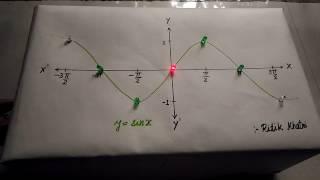 Maths Project Class Xi