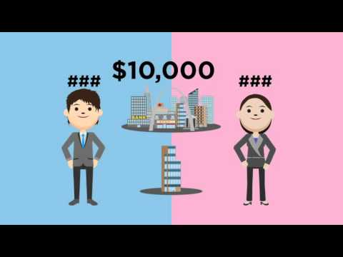 620 How a FICO Credit Score is Determined