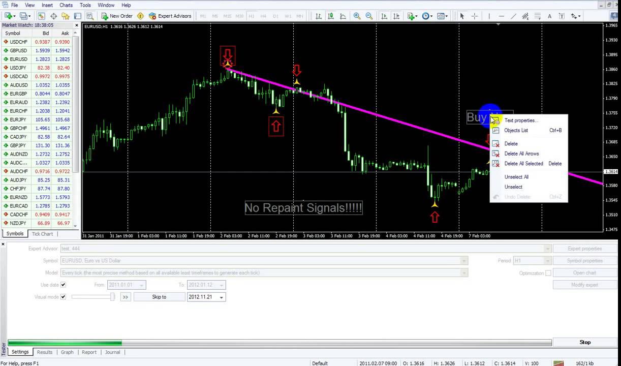 Grail indicator forex no repaint no loss