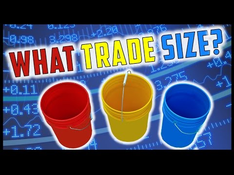 HOW TO CHOOSE A TRADE SIZE (TRADING POSITION SIZE)