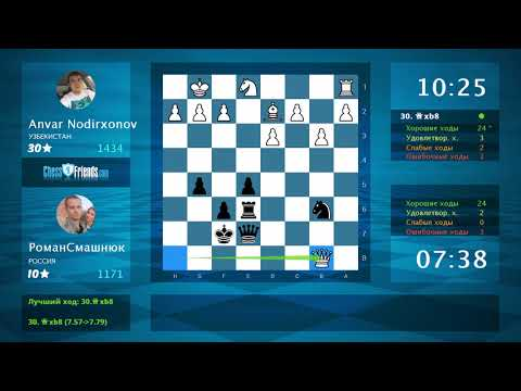 Chess Game Analysis: Anvar Nodirxonov - РоманСмашнюк : 1-0 (By ChessFriends.com)