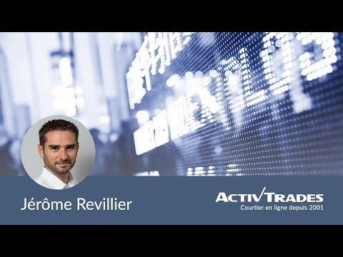 Trader forex ou le dax