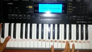 Gambar cover Kushalave Kshemave song keyboard