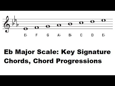 D Flat Major Chord Piano The Key of Eb Major - ...